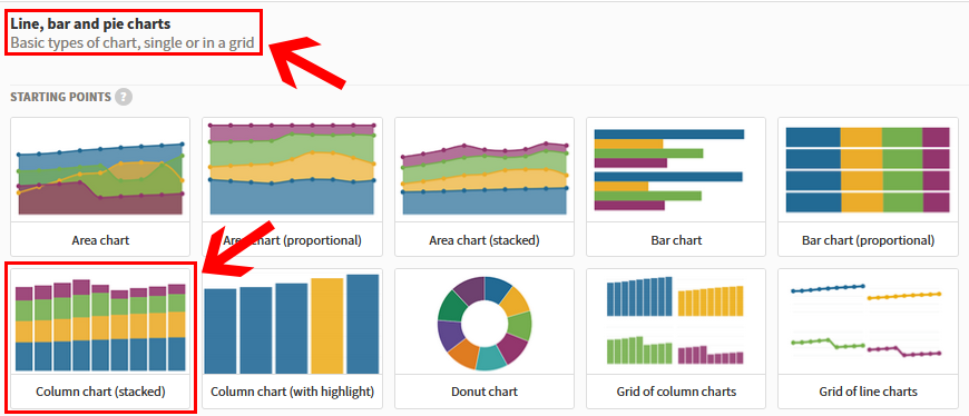 Screenshot showing location of Column Chart (stacked) Flourish template