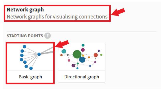 Screenshot showing location of Network Graph (Basic) Flourish template